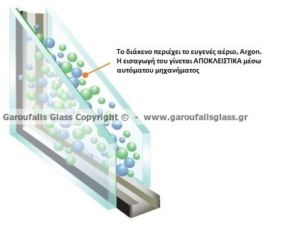 All about Argon Gas inside Insulating Double Glass